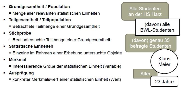Grundbegriffe der Statistik