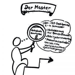 Master Abschluss Studium Bikablo