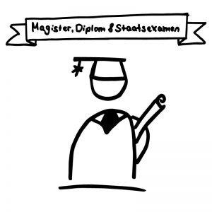 Magister, Diplom und Staatsexamen, Studienabschluss alt Bikablo