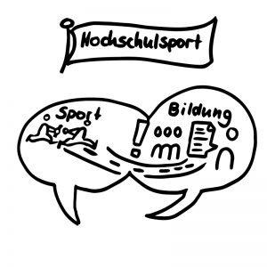 Hochschulsport Bikablo