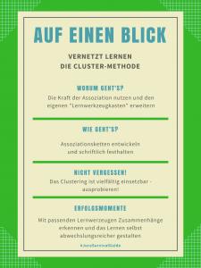 Auf einen Blick: Die Cluster-Methode