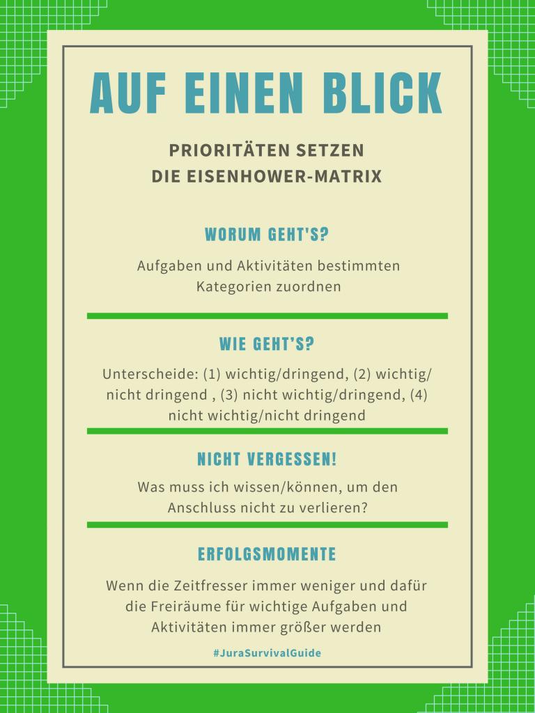 Auf einen Blick: Die Eisenhower-Matrix