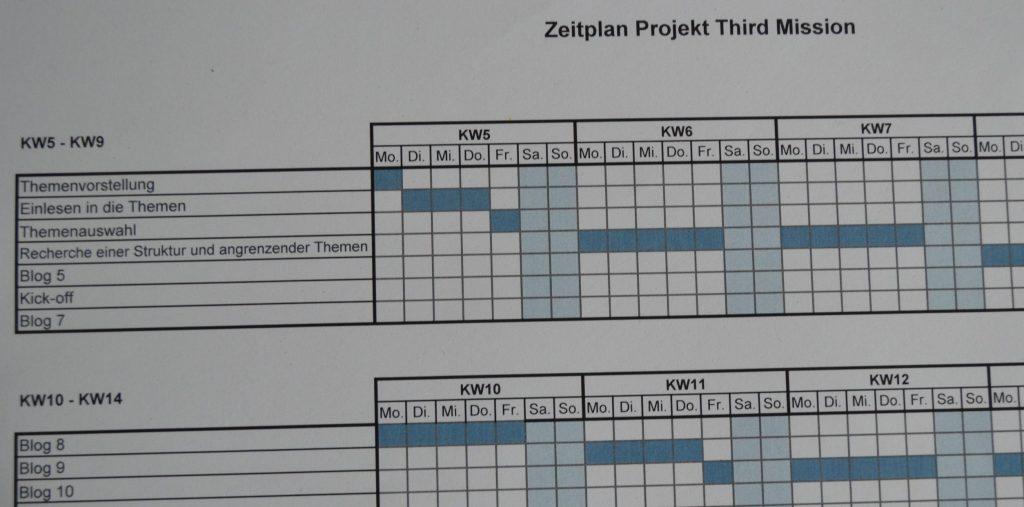 Zeitplan für mein Third-Mission-Projekt als Balkendiagramm